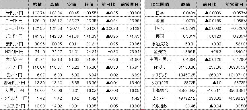 f:id:okinawa-support:20210121103003p:plain
