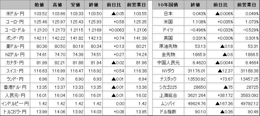 f:id:okinawa-support:20210122095730p:plain