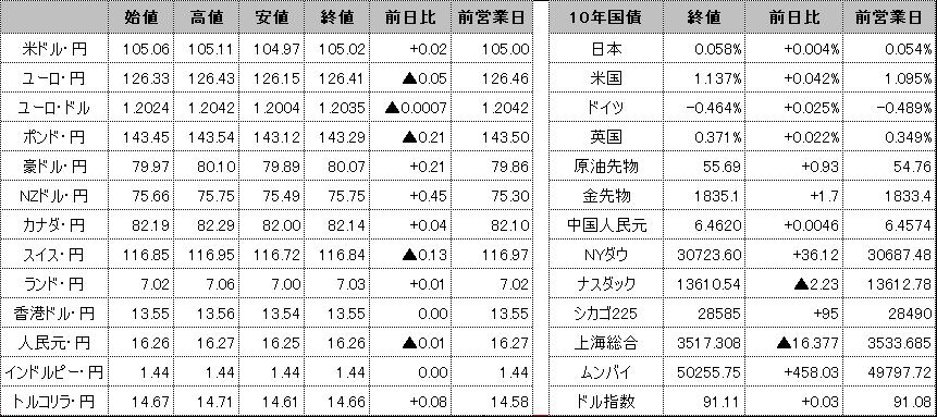 f:id:okinawa-support:20210204100305p:plain