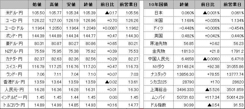 f:id:okinawa-support:20210208095937p:plain
