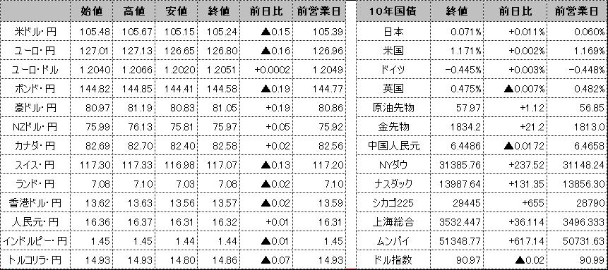 f:id:okinawa-support:20210209100517p:plain