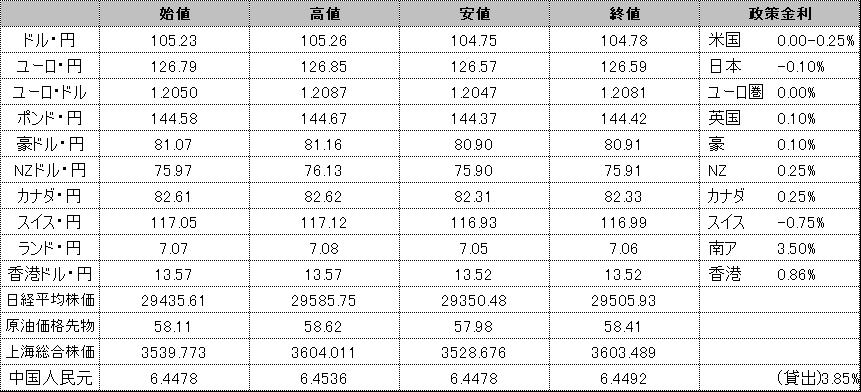 f:id:okinawa-support:20210209193708p:plain