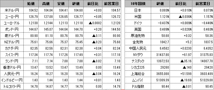 f:id:okinawa-support:20210211091820p:plain