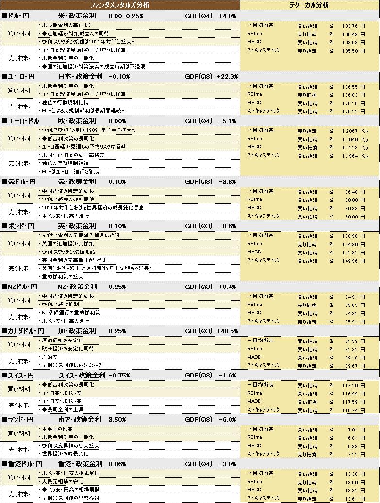 f:id:okinawa-support:20210211174948p:plain