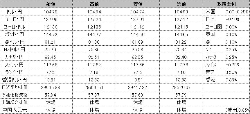 f:id:okinawa-support:20210212190724p:plain