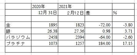 f:id:okinawa-support:20210215074408j:plain