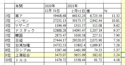 f:id:okinawa-support:20210215074432j:plain
