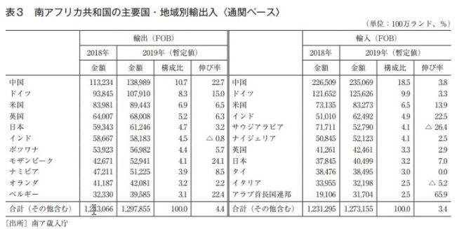 f:id:okinawa-support:20210215074500j:plain