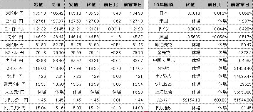 f:id:okinawa-support:20210216101327p:plain