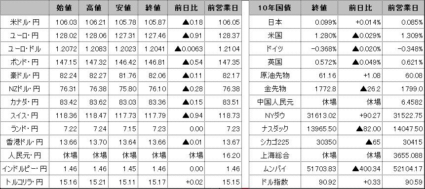f:id:okinawa-support:20210218100015p:plain