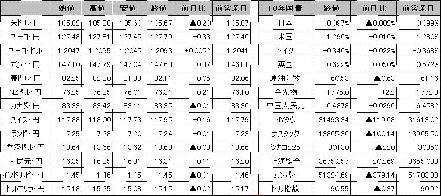 f:id:okinawa-support:20210219101604p:plain
