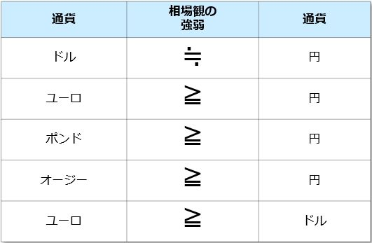 f:id:okinawa-support:20210222074258j:plain