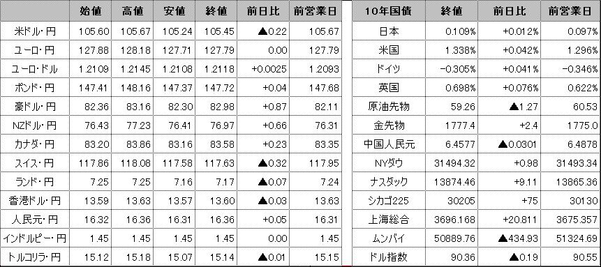 f:id:okinawa-support:20210222104911p:plain
