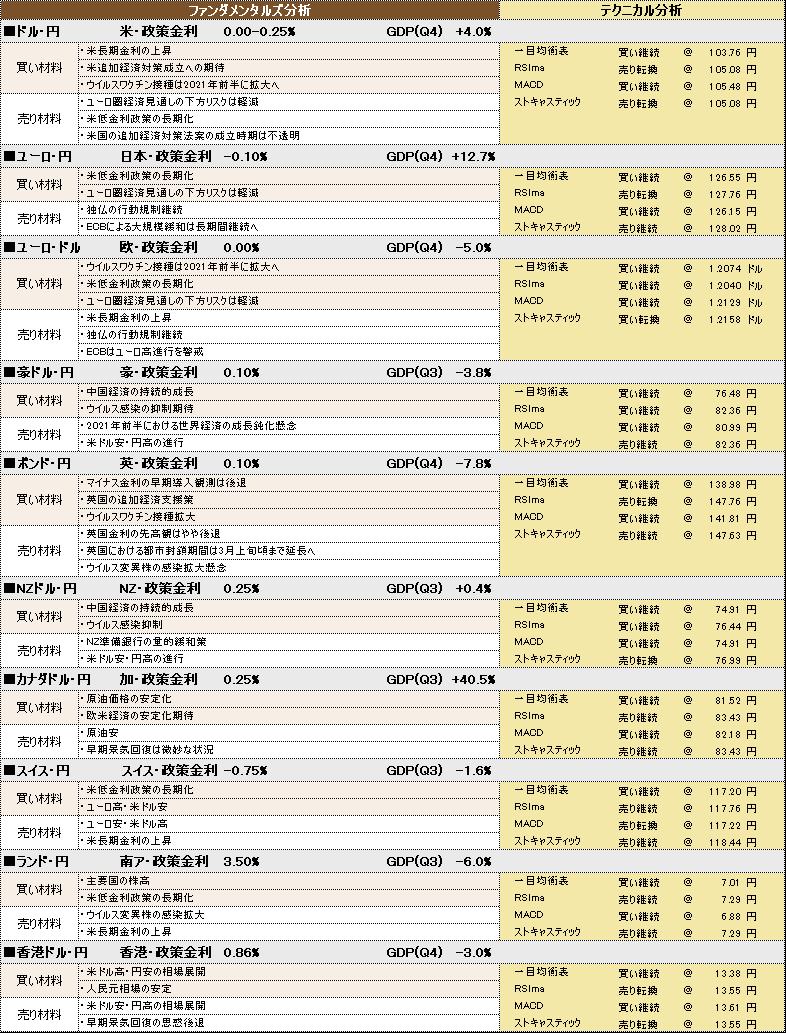 f:id:okinawa-support:20210223085410p:plain