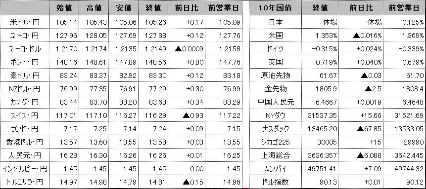 f:id:okinawa-support:20210224100444p:plain