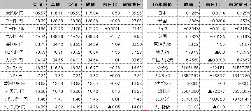 f:id:okinawa-support:20210225101454p:plain