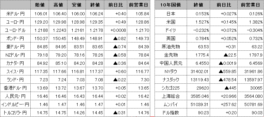 f:id:okinawa-support:20210226095607p:plain