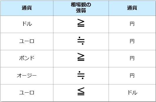 f:id:okinawa-support:20210301070350j:plain
