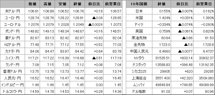 f:id:okinawa-support:20210302100858p:plain