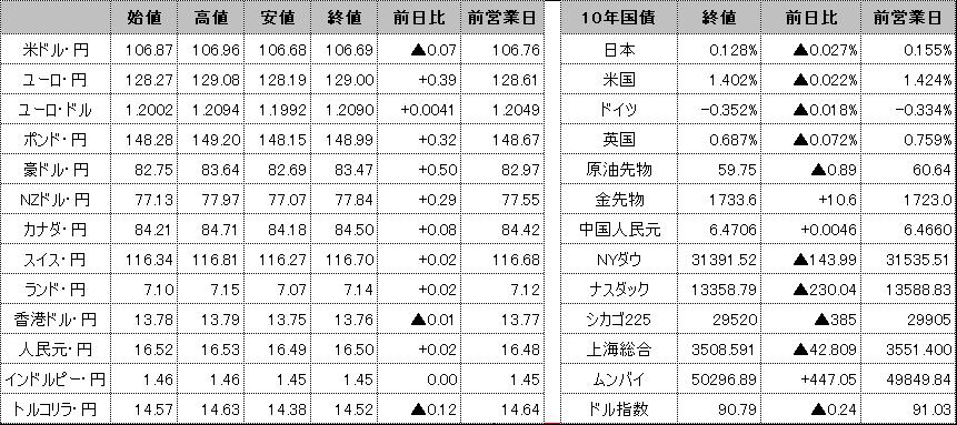 f:id:okinawa-support:20210303100245p:plain