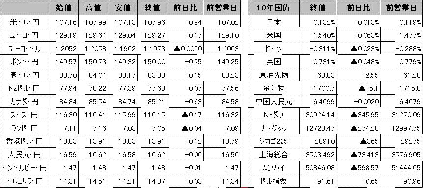 f:id:okinawa-support:20210305100703p:plain