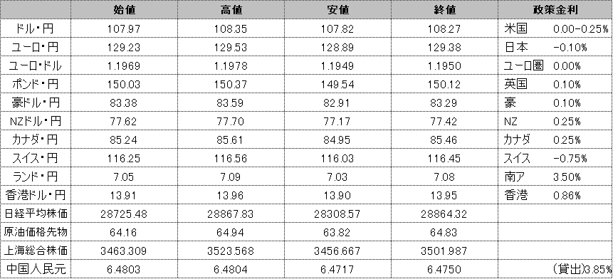 f:id:okinawa-support:20210305192314p:plain