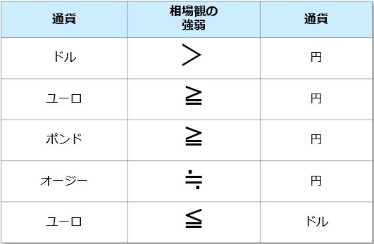 f:id:okinawa-support:20210308070422j:plain