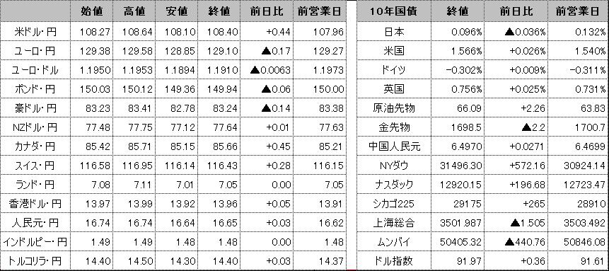 f:id:okinawa-support:20210308103254p:plain