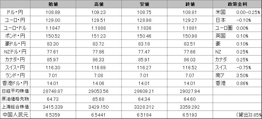 f:id:okinawa-support:20210309191239p:plain