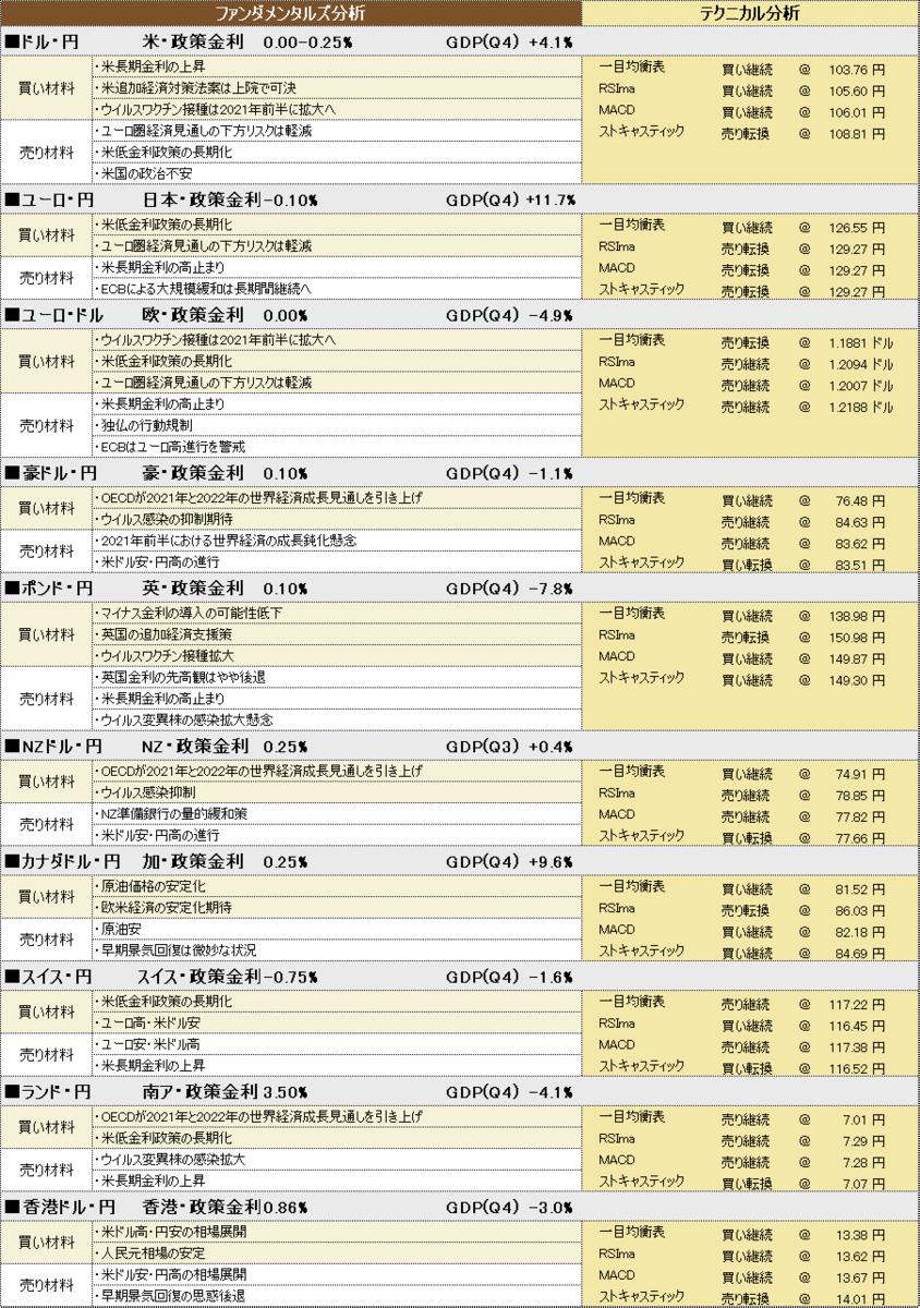 f:id:okinawa-support:20210310190322p:plain