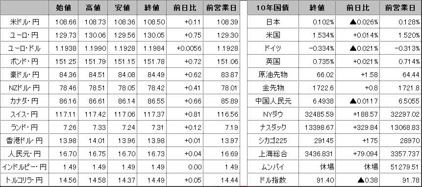 f:id:okinawa-support:20210312101824p:plain
