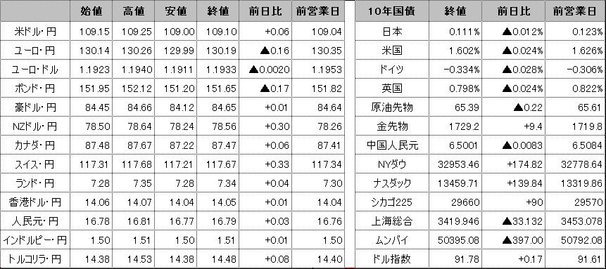f:id:okinawa-support:20210316101126p:plain