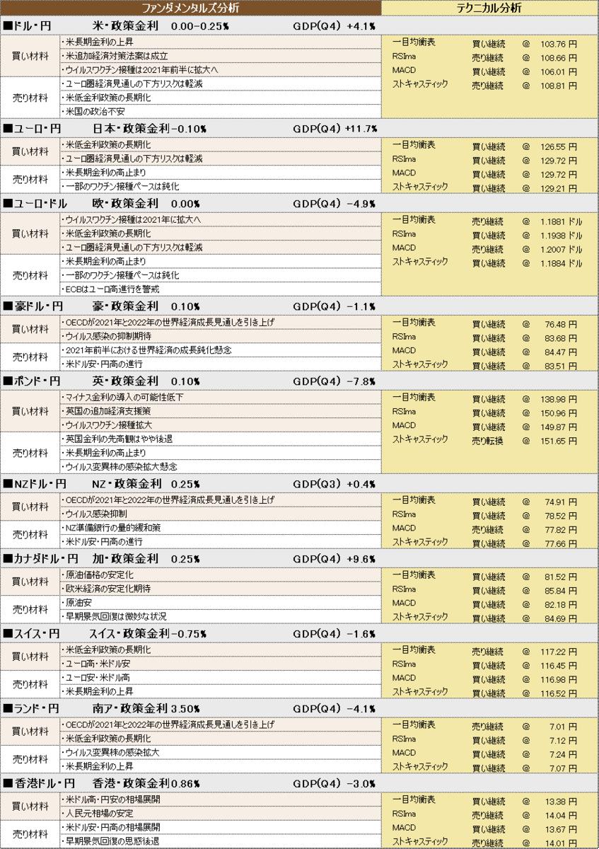 f:id:okinawa-support:20210316102329p:plain