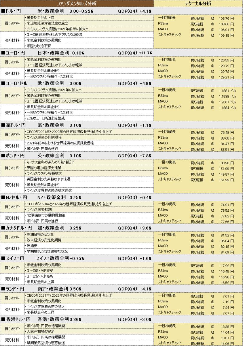 f:id:okinawa-support:20210316190010p:plain