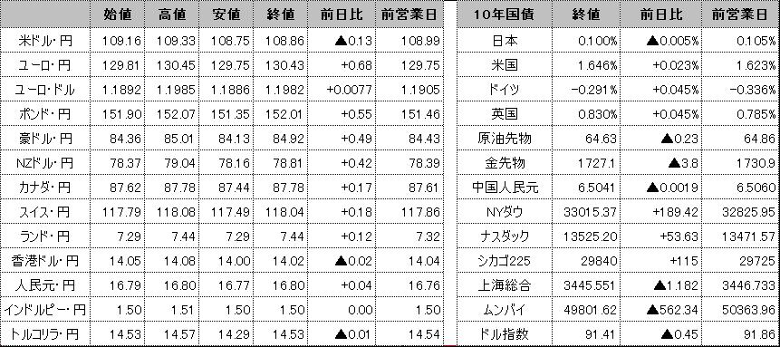 f:id:okinawa-support:20210318102511p:plain