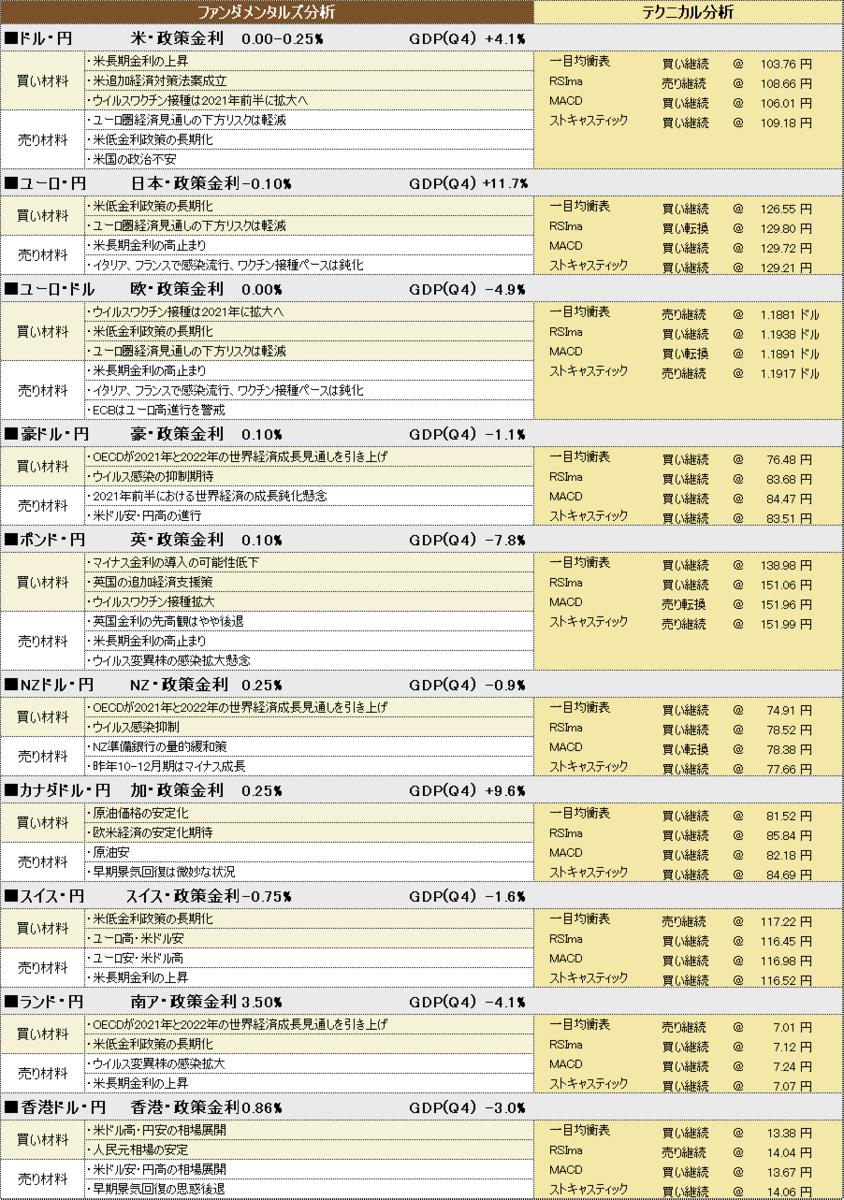 f:id:okinawa-support:20210318190120p:plain