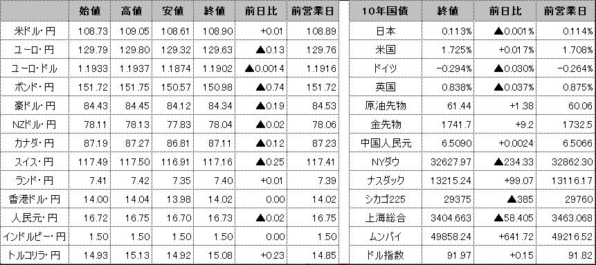 f:id:okinawa-support:20210322101759p:plain