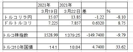 f:id:okinawa-support:20210323084045j:plain