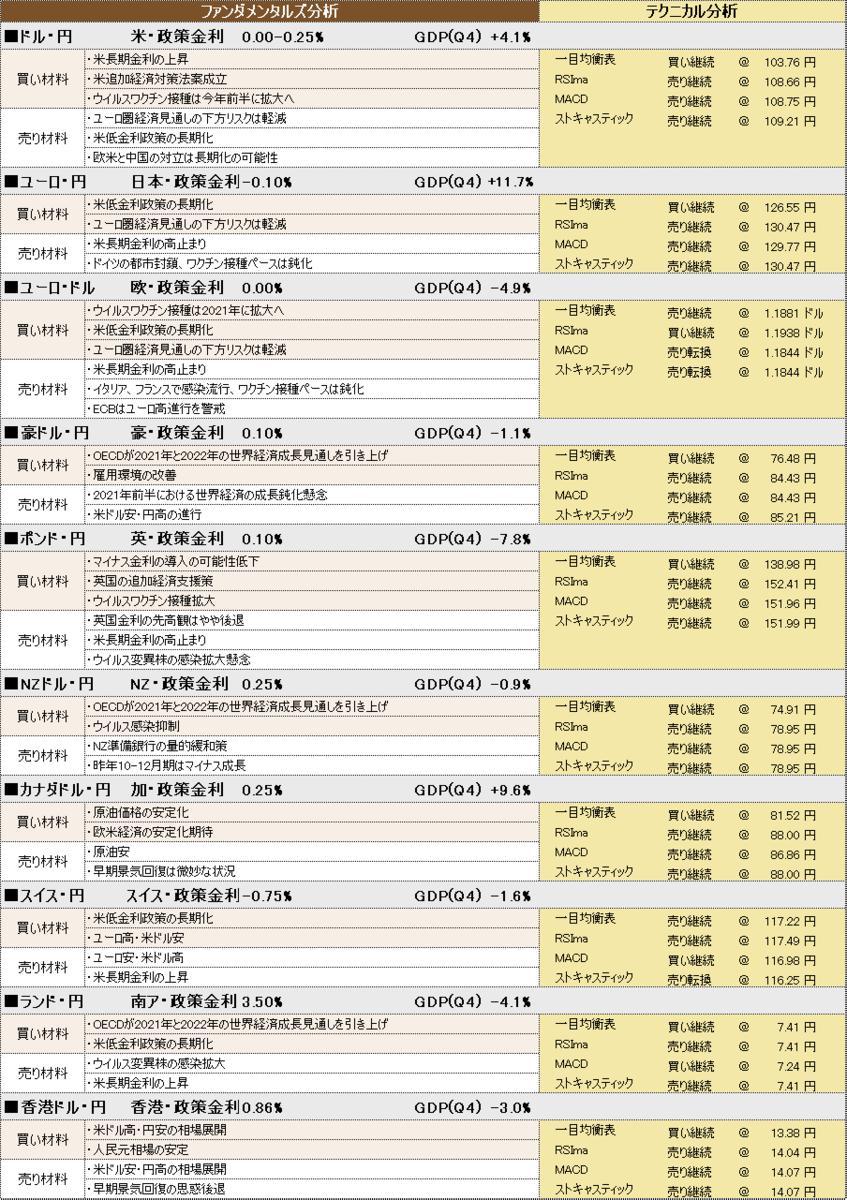 f:id:okinawa-support:20210324104554p:plain