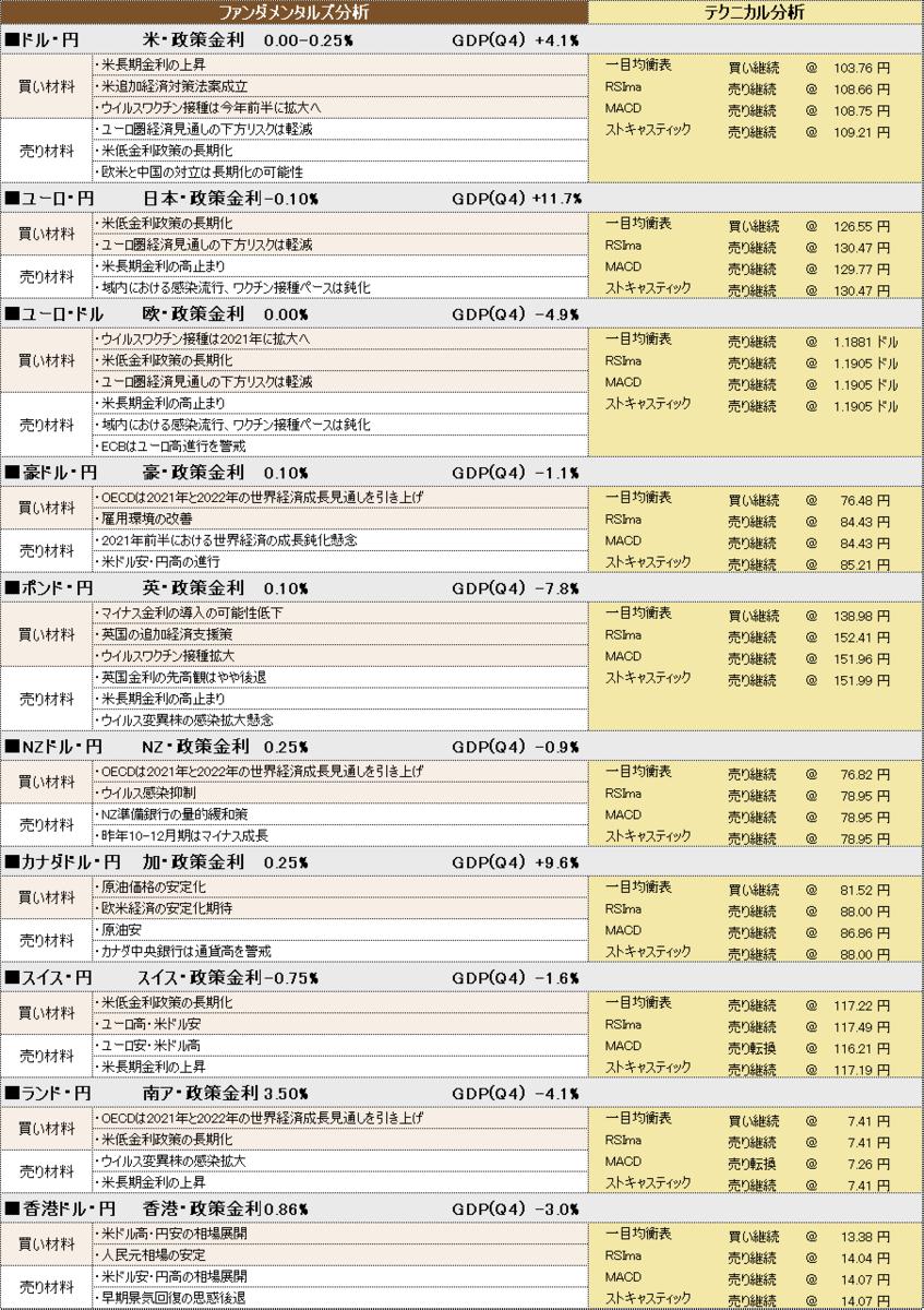 f:id:okinawa-support:20210325101910p:plain