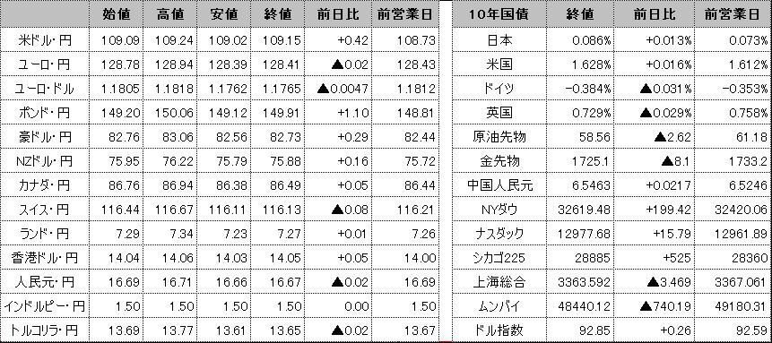 f:id:okinawa-support:20210326102300p:plain