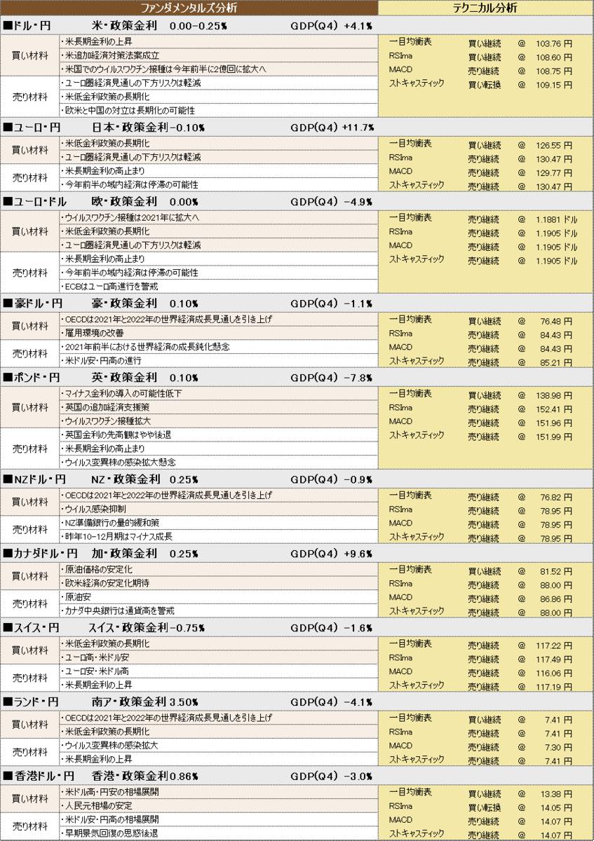 f:id:okinawa-support:20210326102414p:plain