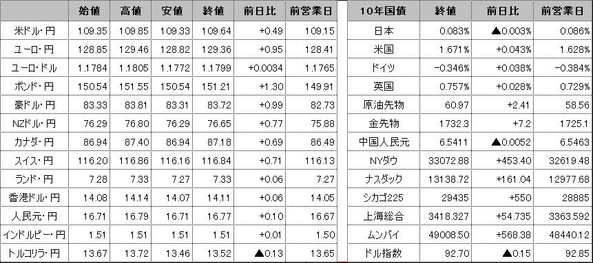 f:id:okinawa-support:20210329101456p:plain