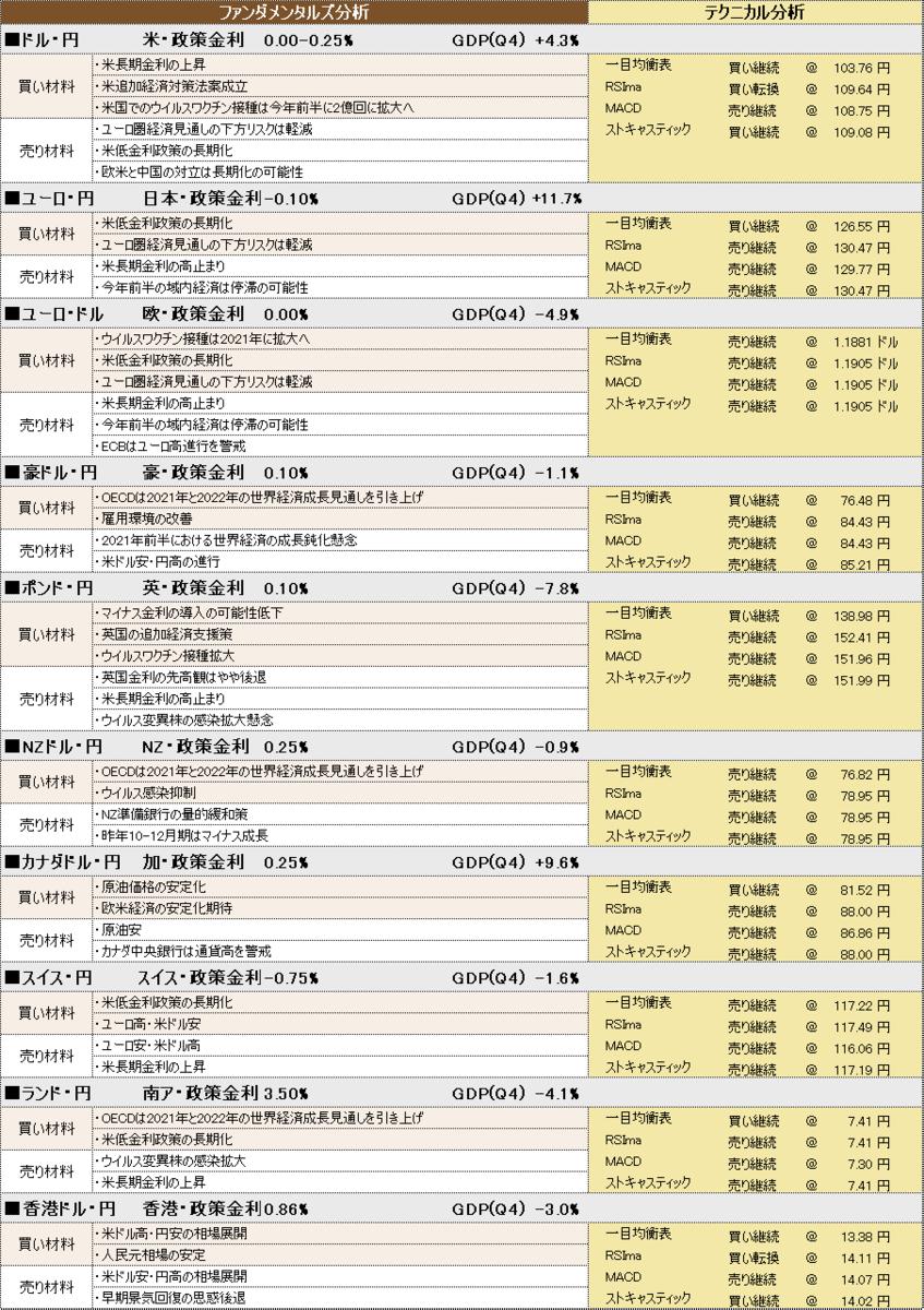 f:id:okinawa-support:20210329101811p:plain