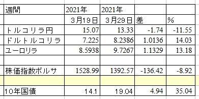 f:id:okinawa-support:20210330083527j:plain