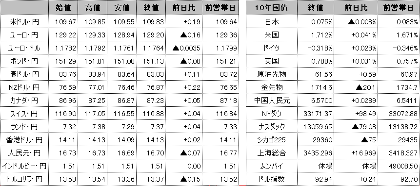 f:id:okinawa-support:20210330101206p:plain