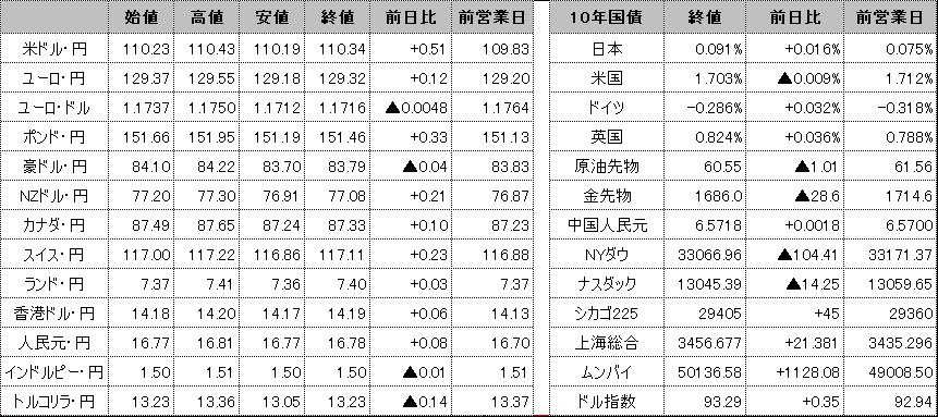 f:id:okinawa-support:20210331101846p:plain