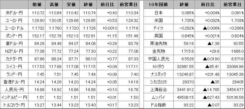 f:id:okinawa-support:20210401102419p:plain