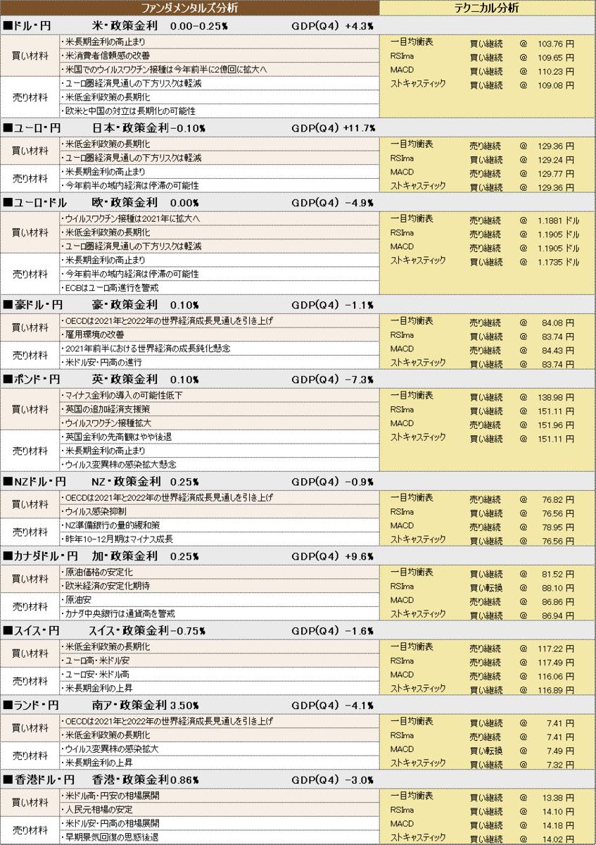 f:id:okinawa-support:20210401102812p:plain