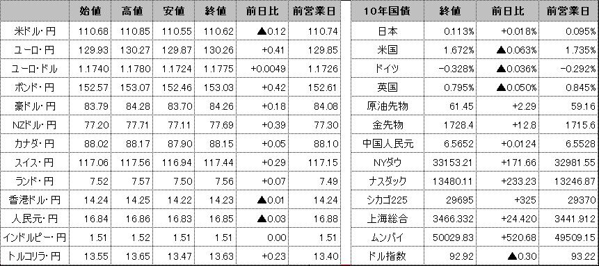 f:id:okinawa-support:20210402100831p:plain
